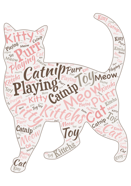 Kitty Word Cloud 1